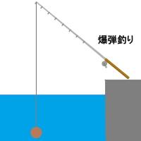 私が住んでいる地域でメジャーな「爆弾釣り」というチヌ釣りの図