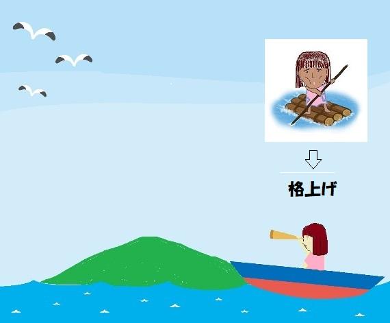 漂流中のSun。陸上まであと少し。